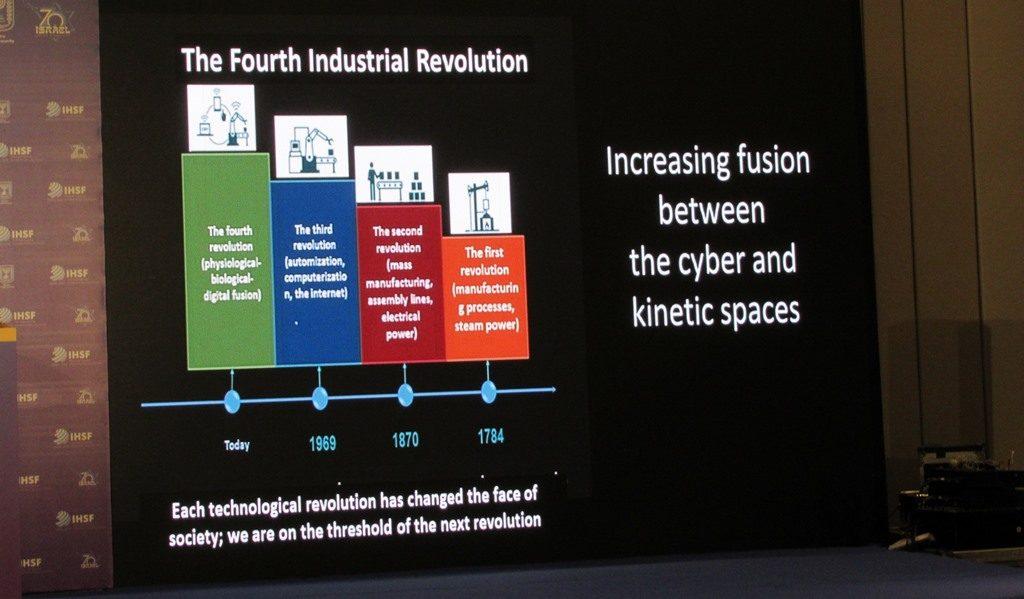ISHF slide of 4 levels of tech development