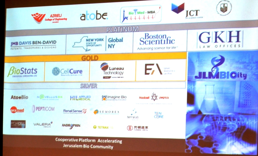 Jerusalem biomed community JLMBIOCity startups