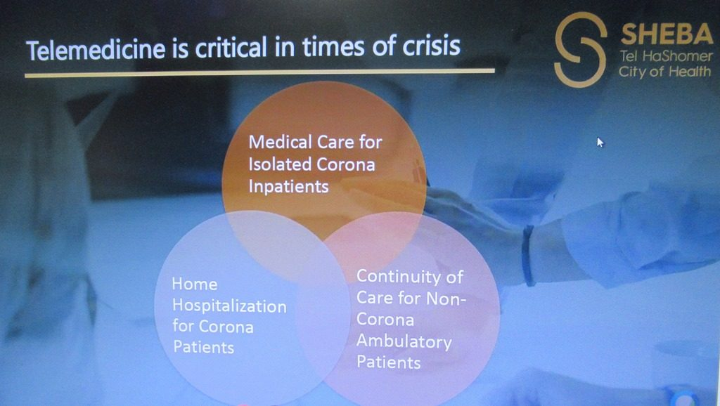 Dr. Galia Barkai, Head of Telemedicine, Sheba Medical Center slide